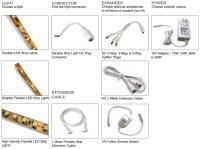 How to Build an LED Light Kit - Elemental LED