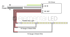 How to Create a Large LED Light Installation  Elemental LED