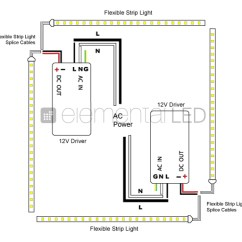 Led Strip Light Wiring Diagram Clarion For Car Stereo How To Create A Large Installation Elemental Flexible Room