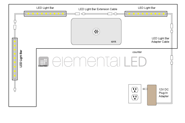 How do I install LED under cabinet lights on one power