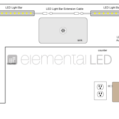 Simple Wiring Diagram For Light Bar Betty Crocker Easter Bunny Cake How Do I Install Led Under Cabinet Lights On One Power Source With Gaps Between The Cabinets ...
