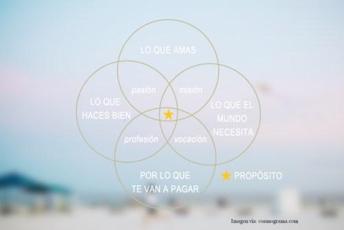TALENTO Y HABILIDADES_LARGE