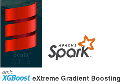 Spark and XGBoost using Scala