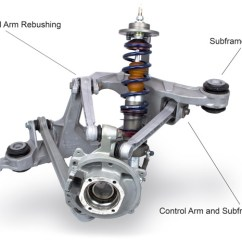 94 Vw Jetta Parts Diagram Cross Section Of Muffler Elephant Racing • Rubber Bushings For Porsche 993