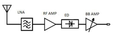 Low Power Design of Wakeup Receiver for Wireless Sensor