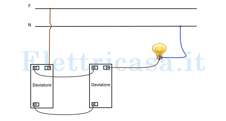 Schema Elettrico Deviatore Due Punti Luce : Schema elettrico deviatore invertitore