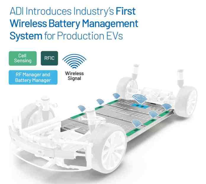 Il primo Battery Management System wireless per i veicoli elettrici