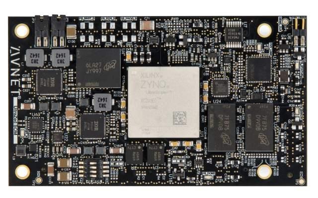 Fig1-1-640x399 Soluzioni di alimentazione per schede SOM (System-On-Module) per sistemi basati su SoCs programmabili