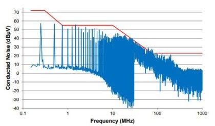 Figura2-420x246 Transceiver senza bobina di blocco per semplificare i sistemi CAN-bus