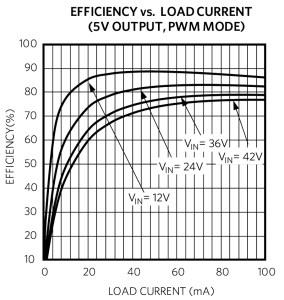 Figura5-1-284x300 Più potenza per sensori sempre più piccoli