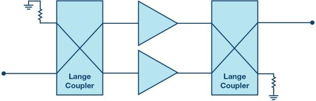 Immagine3-2-640x204 Il GaN rompe le barriere: largo agli amplificatori di potenza RF