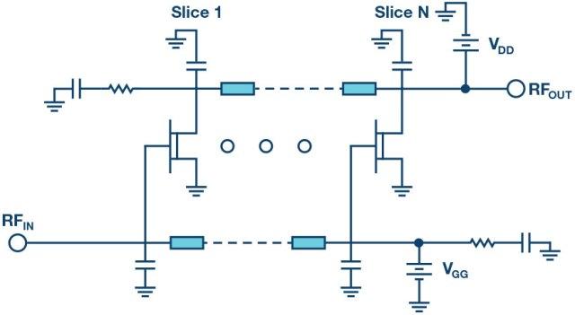 Immagine4-2-640x351 Il GaN rompe le barriere: largo agli amplificatori di potenza RF