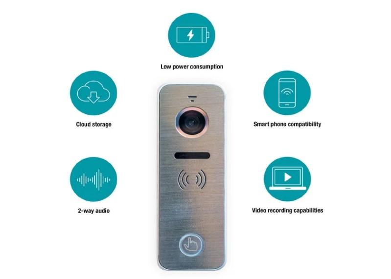 Come rendere possibile la prossima generazione di videocitofoni