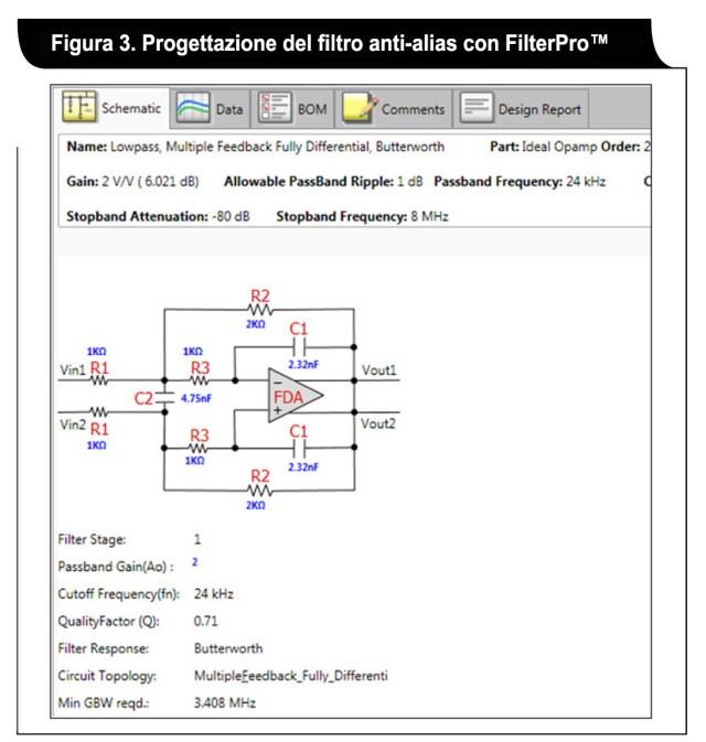 SLYT749_Fig3-640x673 Front-end per sensori di vibrazione per il monitoraggio dello stato delle macchine