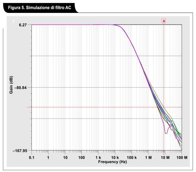 SLYT749_Fig5-640x561 Front-end per sensori di vibrazione per il monitoraggio dello stato delle macchine