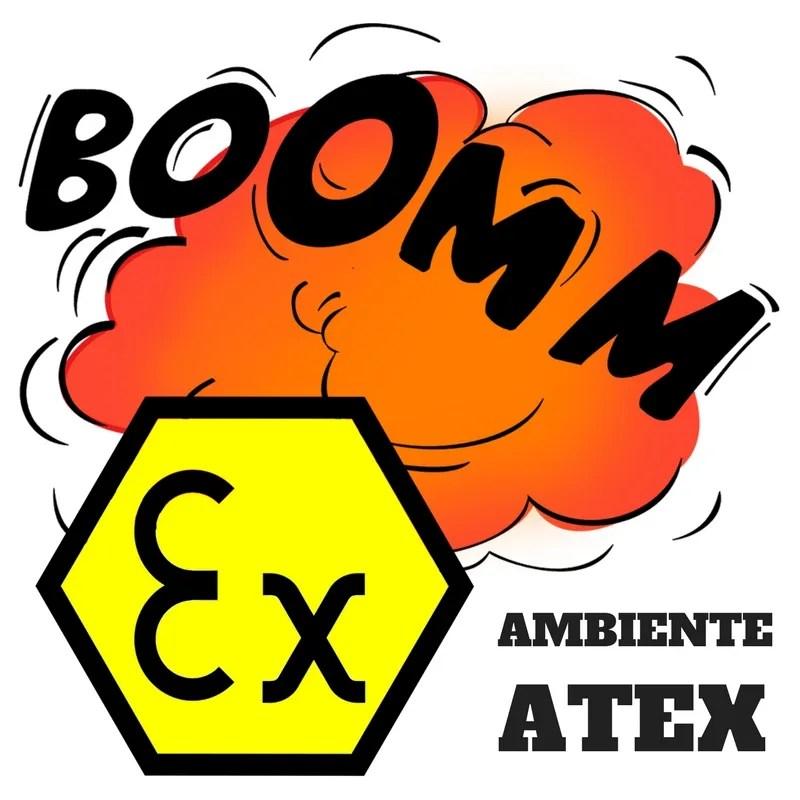 Sistema Integrato di Sicurezza per Ambiente ATEX
