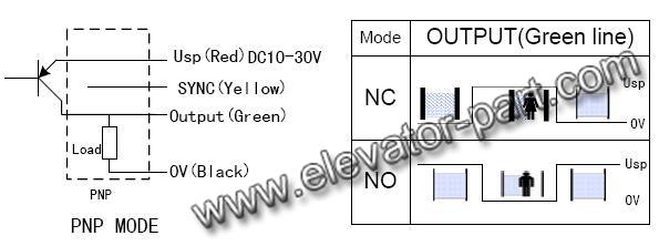 PNP / NPN Output Elevator Door Detector Without Controller