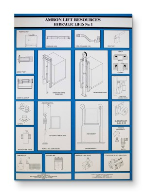 Traction Elevator Poster: 18″ x 24″ (Laminated) – Elevator Books