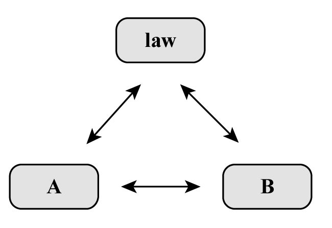 Reciprocity: a fragile equilibrium · Netherlands Journal