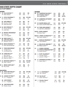 Osu depth chart also usc out and monday practice notes eleven warriors rh elevenwarriors