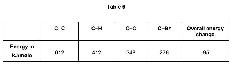 g a c h