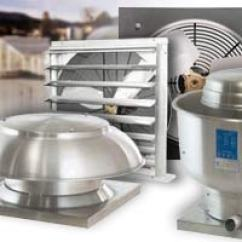 Fan For Kitchen Exhaust Air Vent Sink And Extraction Fans Repairs Maintenance Perth Elexacom Industrial