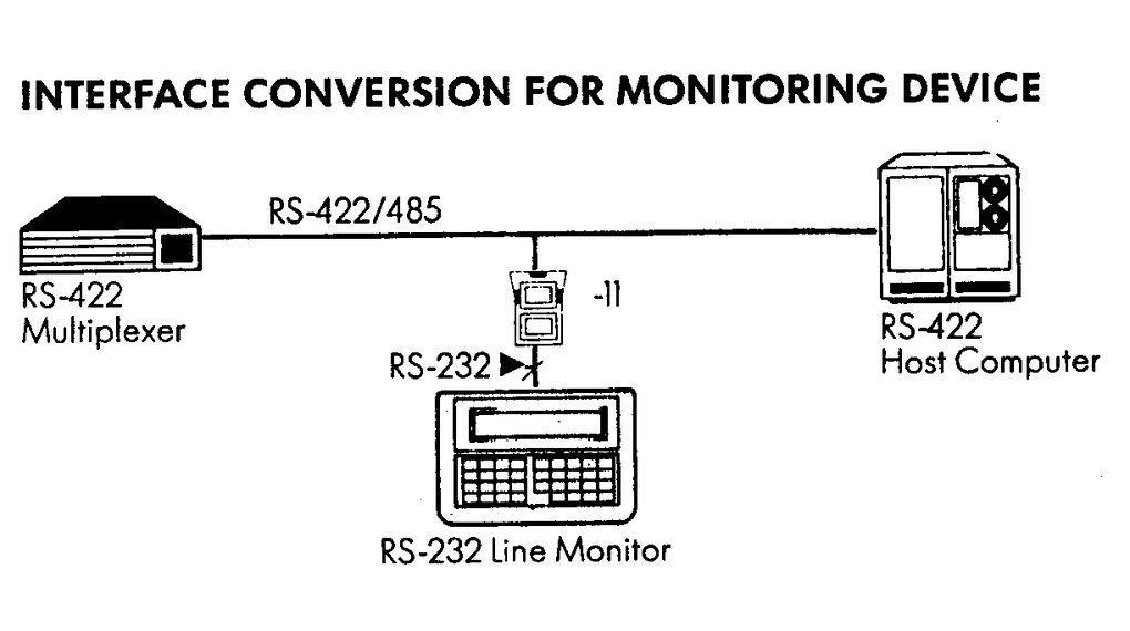 IC485S Converter, DB25 hona >RJ11/Kopplingsplint