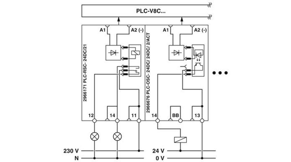 2905137 PLC logisk modul, 8 DI (2 D/A), 2 AI Phoenix Contact