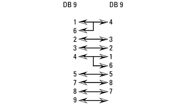 PB005A (PB005A) Null modem adapter DB9 – DB9 m