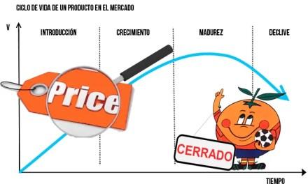LA VIDA UTIL DE CIUDADANOS (III). LA COMUNICACIÓN Y PUBLICIDAD. MARKETING CS