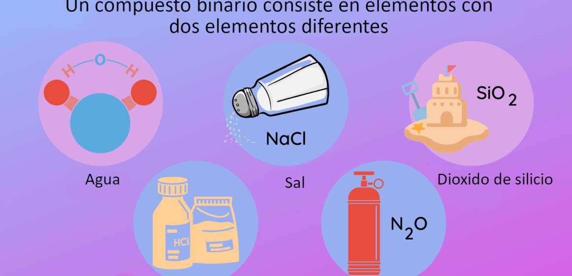 compuestos binarios