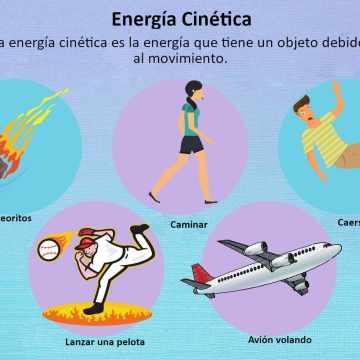 ejemplos de energía cinética