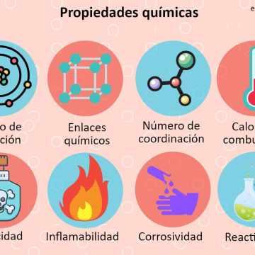 propiedad química