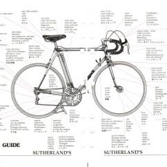 Bike Parts Diagram Kenmore Elite Refrigerator Wiring Now The Mechanics Mayhem Begins