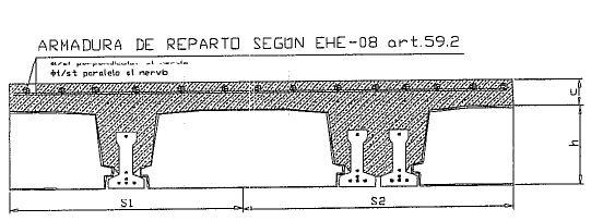 Ejemplo de sección de un forjado
