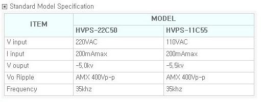 HVPS4