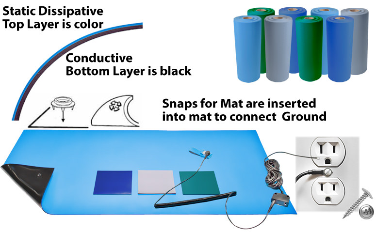 Anti Static Floor Grounding Ribbon : Workstation mat kits elimstat