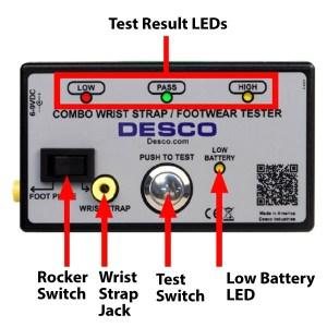 Desco™ Combo Tester Control Panel