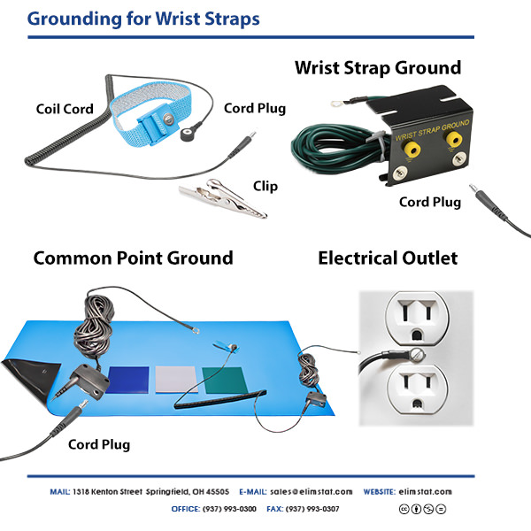 Wrist Straps can be grounded at a common point with a mat or separately to a wrist strap ground that ties into an electrical socket