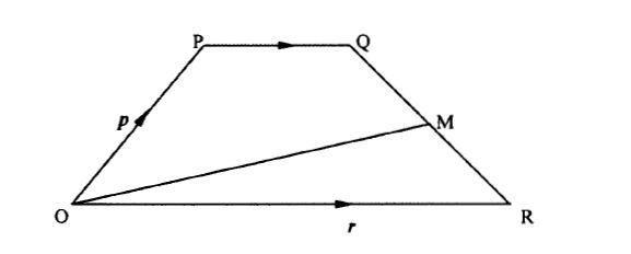 KCSE 2010 Mathematics Alternative A Paper 1