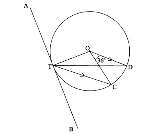 KCSE 2010 Mathematics Alternative A Paper 2