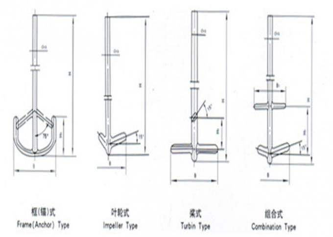 OEM Glass Lined Reactor Combination Type Glass Lined