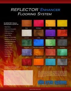 Elite crete australia standard colour charts also systems rh elitecreteaustralia
