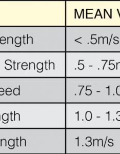 Elitefts bryan mann vbt simple also talks velocity based training elite fts rh