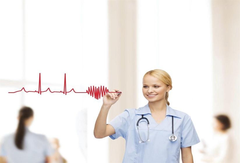 EKG training