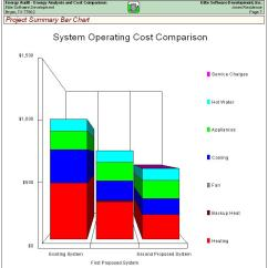 Energy Bar Diagram Examples Chromalox Unit Heater Wiring Audit Sample Reports