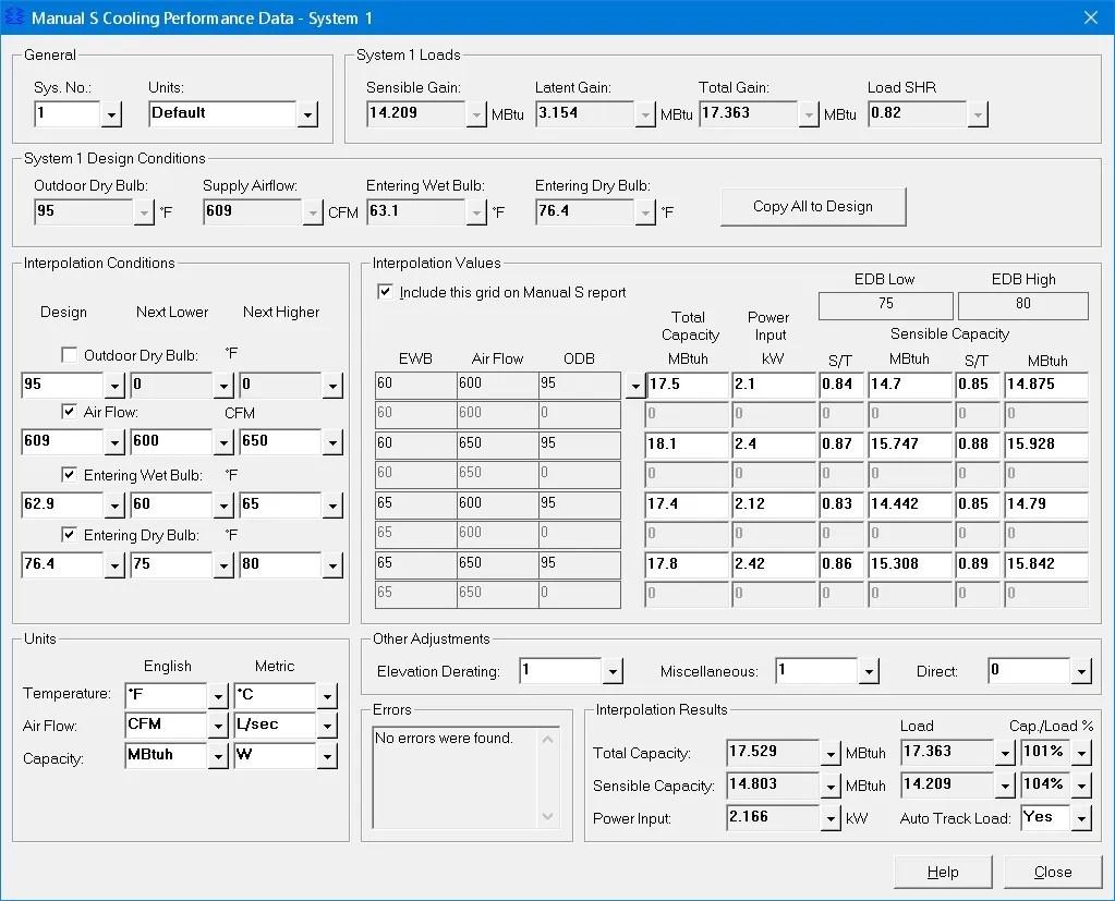 hight resolution of equipment cooling loads window