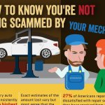 How to Avoid Being Scammed By Your Mechanic – Car Repair Infographic