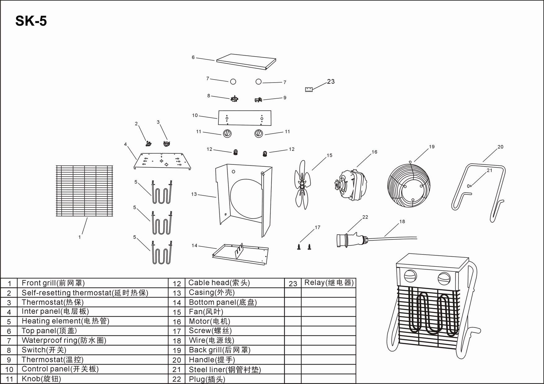 Termoventilador industrial SK5 380V 5KW $195000 (espacio