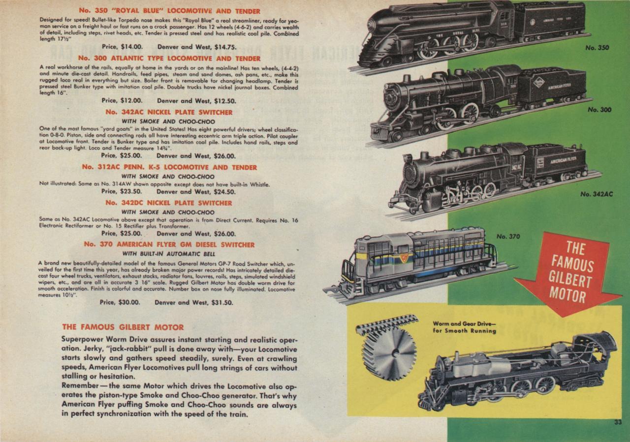 American Flyer Locomotive Wiring Diagrams Atlantic Type Locomotive And Tender A C Gilbert Catalog